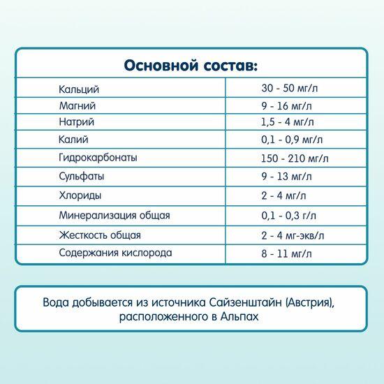 Фото №4 ФЛЁР АЛЬПИН Вода детская питьевая С рождения 1000 мл